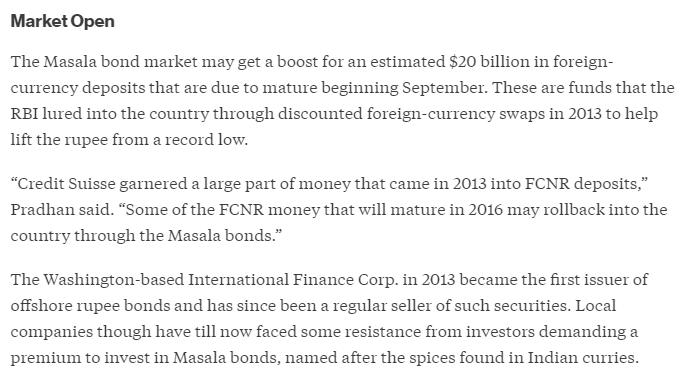 Bloomberg Masala bond 2